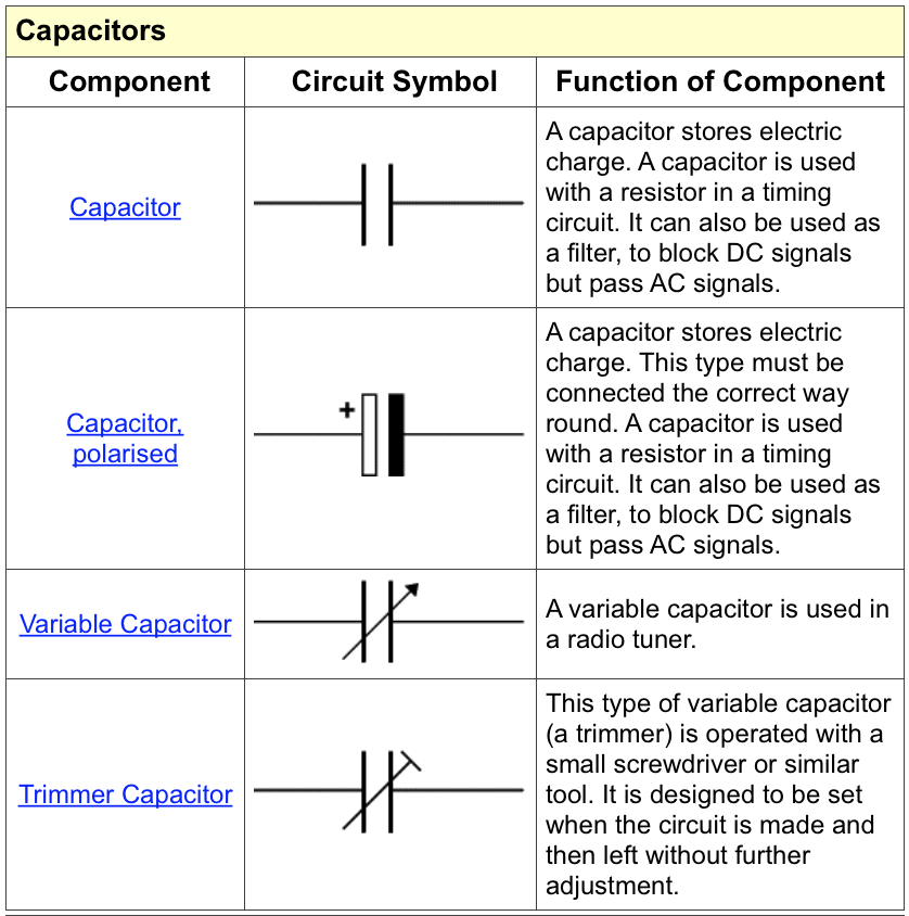 1. Circuits | Mr M-S Physics