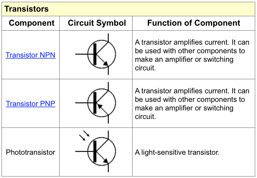 34 Great Open Switch Circuit Symbol. Graphic With 34 Great Open ...